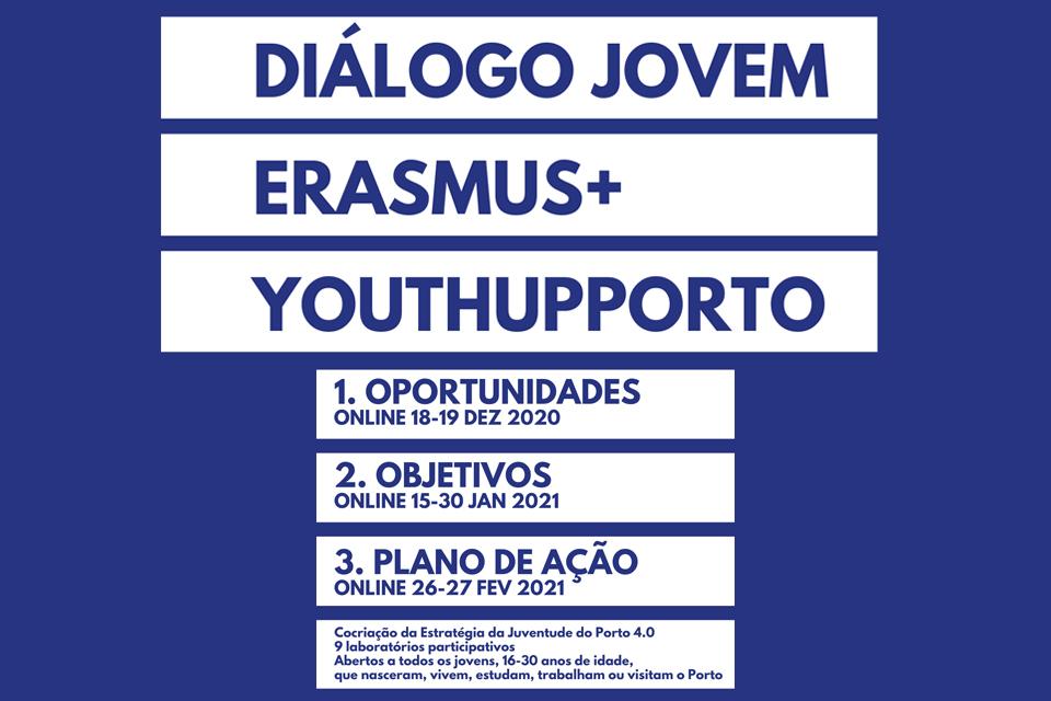 cartaz do evento DIÁLOGO JOVEM ERASMUS+ #YOUTHUPPORTO